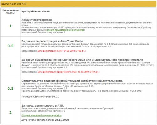 Регистрация на ати без ип штраф за несданную декларацию по 2 ндфл